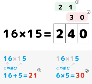 multiplication101