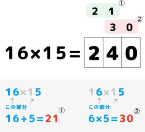 multiplication101