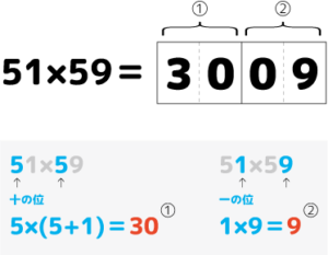 multiplication102