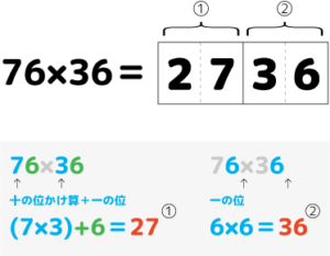 multiplication103